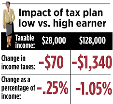 what lepage u0027s tax plan would mean for you portland press herald