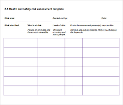 risk analysis template 14 risk analysis and control nhsiq 2014