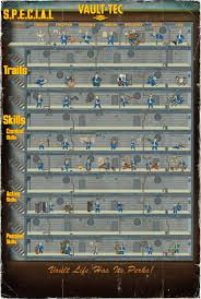 hack mad skills motocross 2 traits skills and perks full color modders resource charts at