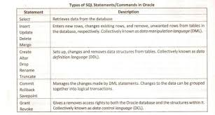 single quote character code oracle sql in oracle database management system u2013 database management system