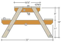 kids picnic table plans how to build a kids picnic table plans hunker