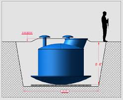 s c u p p 1000 self contained underground power plant norad