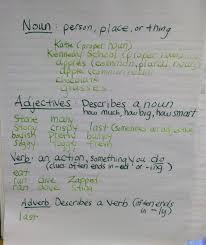 adjectives nouns verbs adverbs u2013 miss rose u0027s third grade blog