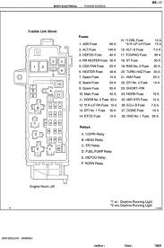 toyota vigo fuse box wiring diagram simonand