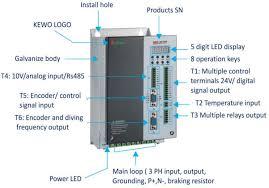 ac drive wiring diagram installation instructions powerflex h