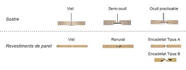panneaux acoustiques bois produits decustik