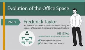 office space transforming office space with eq six seconds