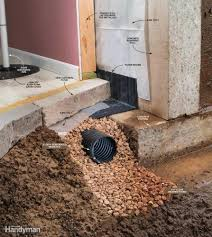 sub basement house basement wall replacement cost how to lay tile