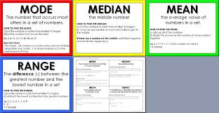 finding the mean median mode and range worksheets worksheets