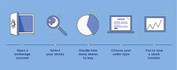 how to how to buy stock step by step instructions for beginners