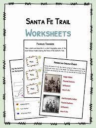 Arkansas Travel Traders images Santa fe trail facts worksheets historical information for kids jpg