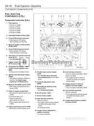 volkswagen jetta a5 service manual 2005 2010 excerpt fuel
