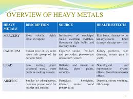 what are the heavy metals on the periodic table heavymetals living system ppt