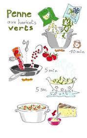 dessin recette de cuisine plats inspirés de dessins animés paperblog