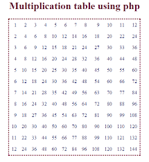 11 Multiplication Table Codetruster Multiplication Table Using Php