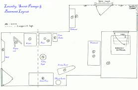 layout of laundry home design ideas