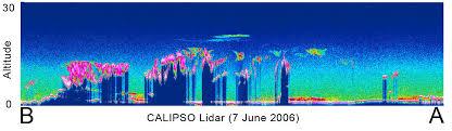 Flash Of Light In Eye Flash Of Brilliance Calipso Satellite Marks U0027first Light U0027 Nasa