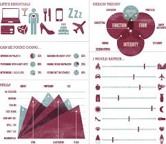 About Myself Resume Infographics About Myself This Is Incredible Design Love