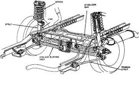 ford focus suspension diagram 1993 ford taurus car suspension diagram rear questions with