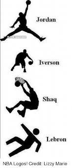 Nba Logo Meme - jordan iverson shaq lebron nba logos credit lizzy marie nba meme