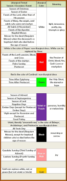 the meaning different liturgical colors