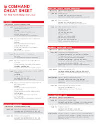ip command cheat sheet for red hat enterprise linux red hat
