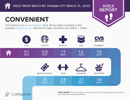 Panama City Beach Florida Map by Aqua Condos For Sale In Panama City Beach Fl