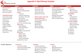 Site Map Template Enterprise Network Usability Lab The Ideal Sitemap