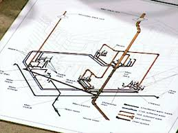 House Plumbing System Diagrams 450355 Rough Wiring A House Diagram U2013 Rough Wiring A