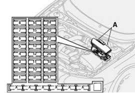 2002 volvo s40 interior fuse box location volvo wiring diagram