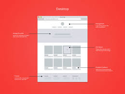 responsive wireframe templates gif by chris bannister dribbble