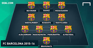 la liga table 2015 16 barcelona the best team again