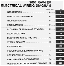 chevy wiring diagram acronyms wynnworlds me
