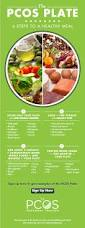 a 7 day pcos meal guide pcos pinterest pcos meals and pcos