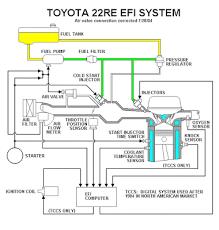 cara kerja sistem efi pada mobil diagram kelistrikan autoexpose
