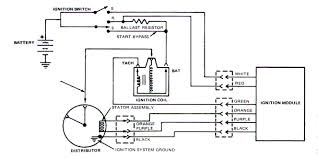 mustang ii wiring diagrams diagram wiring diagrams for diy car