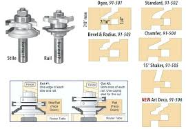 Cabinet Door Bits Rail And Stile Router Bits Rail Stile Cabinet Door Router Bit Set