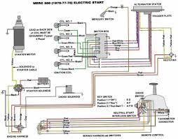 1977 mercury 500 thunderbolt 50hp engine harness and wiring