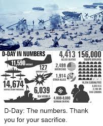 D Day Meme - d day in numbers 4413 156000 allied deaths troops deployed 2499 ase