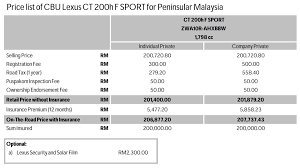toyota lexus malaysia sale lexus malaysia reveals ct200h f sport ready for order taking at
