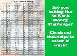 Challenge Tips 52 Week Money Challenge Tips For It Work