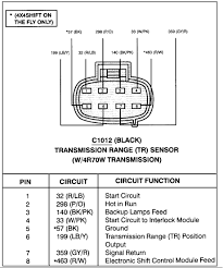 wiring diagram on a safty neutral switch 8 pin what colar of wire