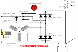 gm internal regulator alternator wiring wiring diagrams