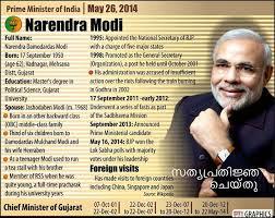 Modi Cabinet List Karickam International Public Kips May 2014