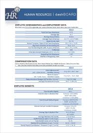 Excel 2013 Dashboard Templates by Hr Dashboard Template 23 Free Word Excel Pdf Documents