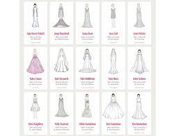 quelle robe de mariã e pour quelle morphologie morphologie en 8 quelle robe de mariée idée mariage
