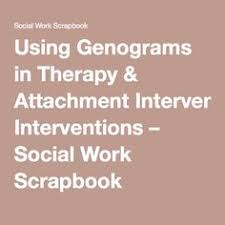 examples of a multi deminsional assessment for social work