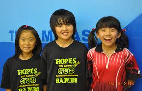 女子小中学生の膨らみかけの胸画像|ジャパンオープン 福原愛が敗戦
