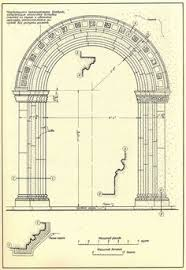 cornice in classical architecture the top projecting section of