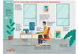 productivity and ergonomics the best way to organize your desk